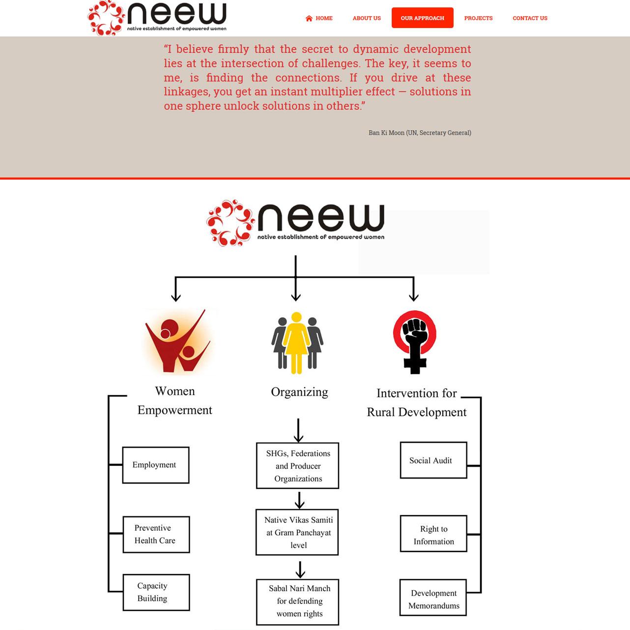 neew-left