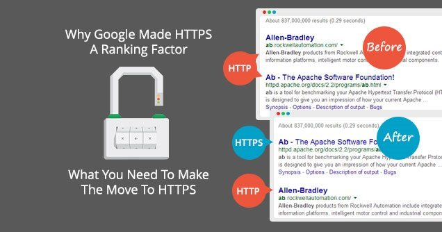 3-https-ranking-factor