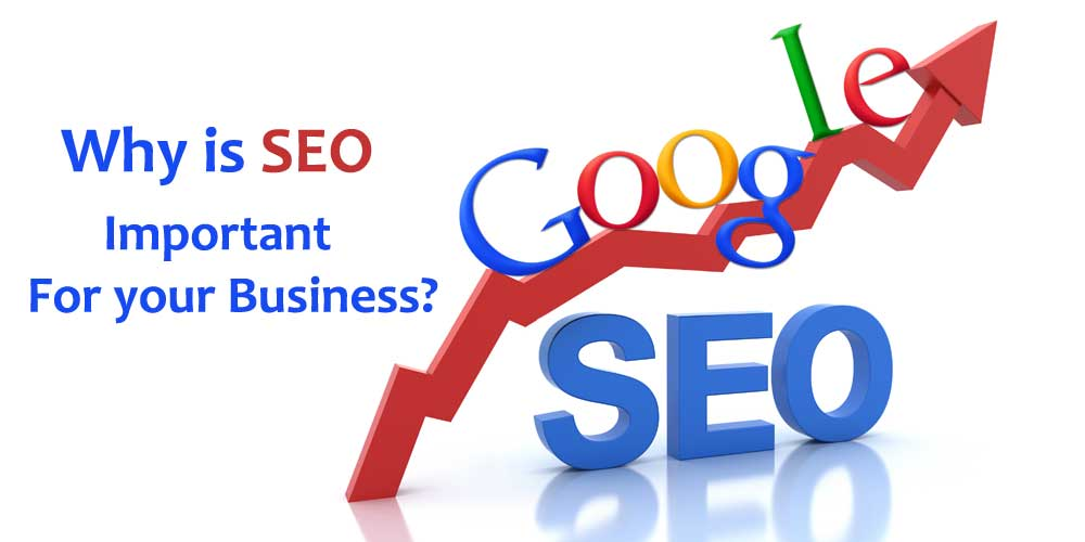 Why is SEO Important for Business – Key Features of SEO