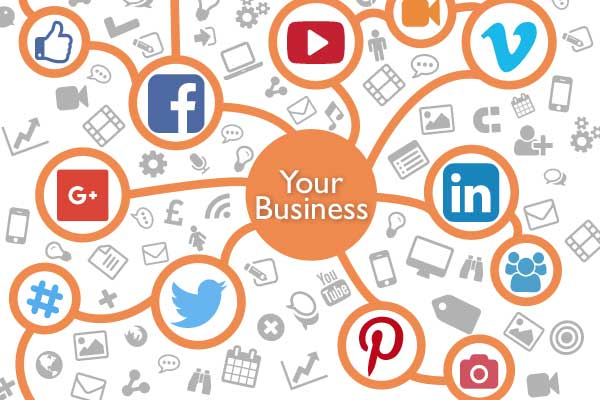 Social Media Marketing is Important of Business