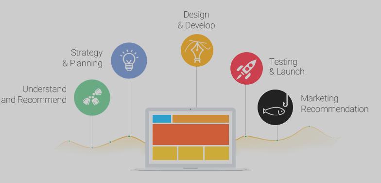 web development companies in jaipur