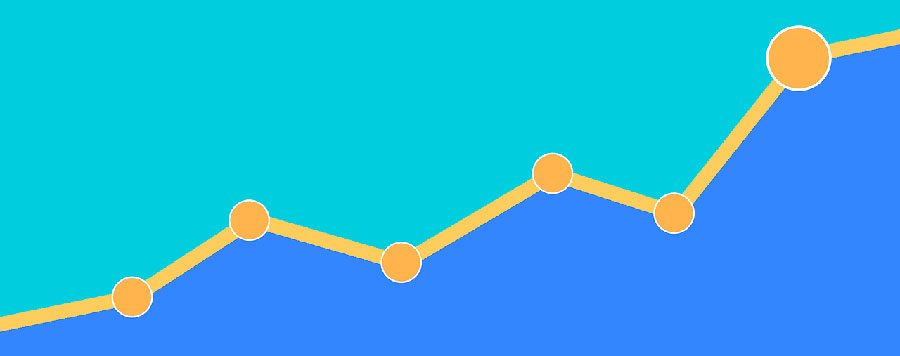 traffic-growth-chart