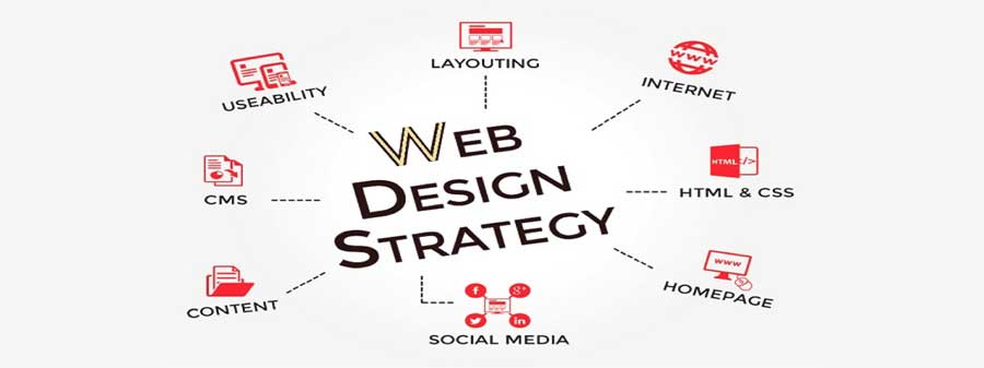 Web Design Strategy: How We Design Best Website For You?