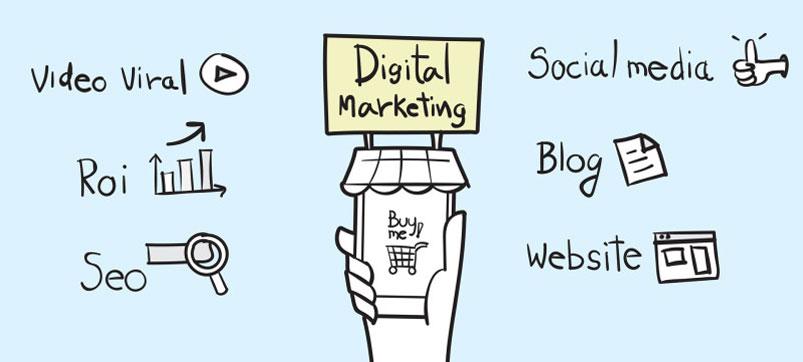 Small Business Marketing Strategies - Online Offline Marketing Tips